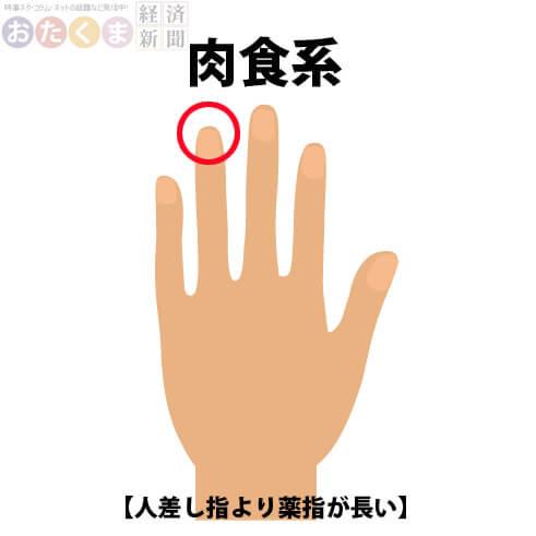 nikusyoku03