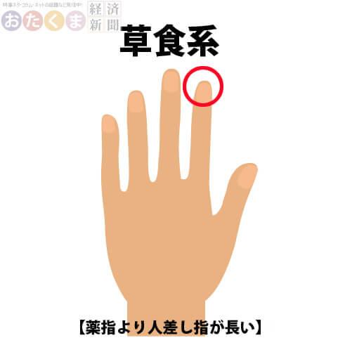 nikusyoku04
