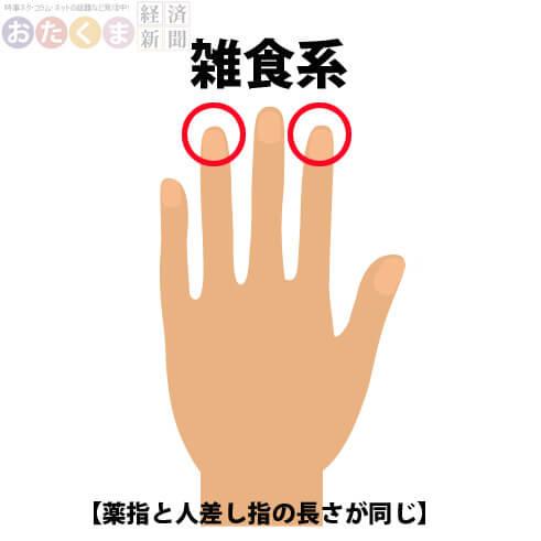 nikusyoku05