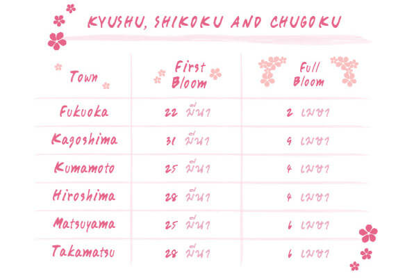 Sakura Time Table version6