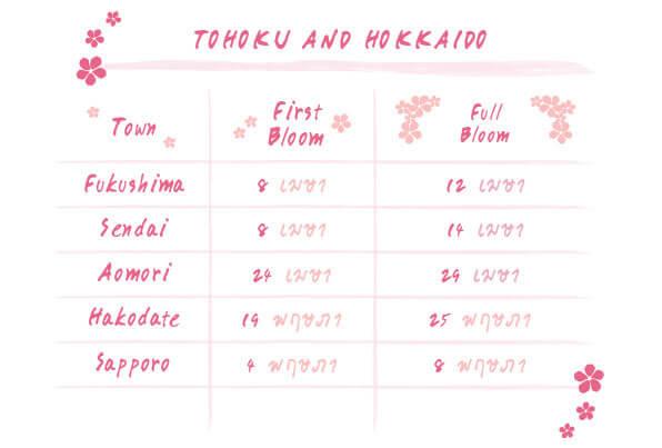 Sakura Time Table version6