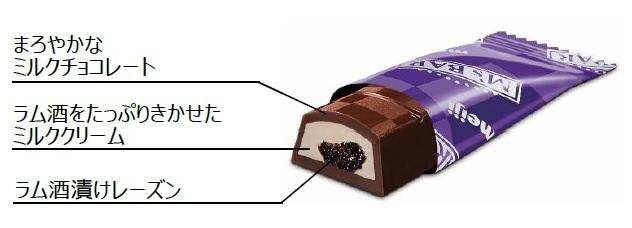 ช็อคโกแลตผสมสาเก