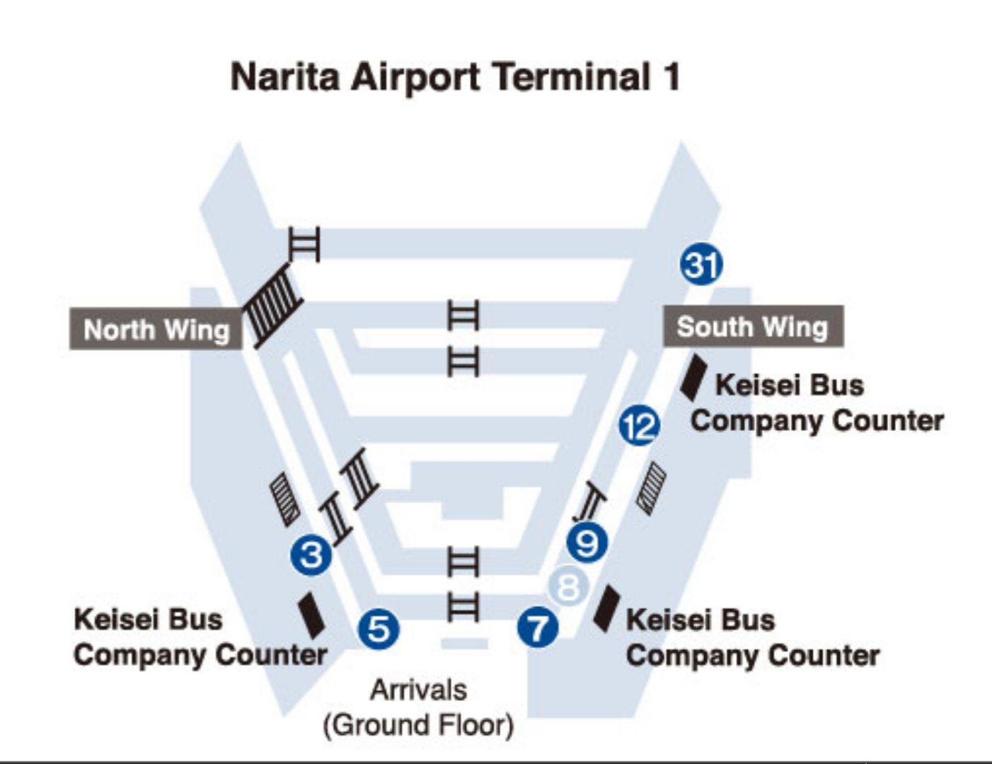 จุดจอดรถ Keisei Bus ณ สนามบินนานาชาตินาริตะ ทางออก 1