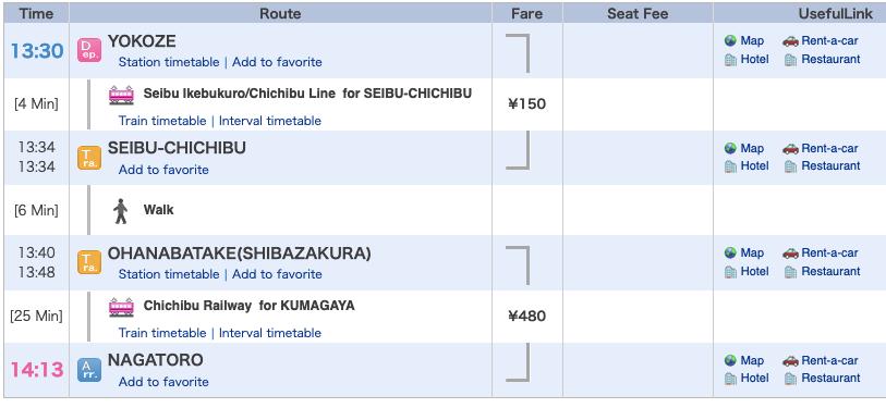 การเดินทางไปล่องเรือ Nagatoro Line Kudari ที่ไซตามะ